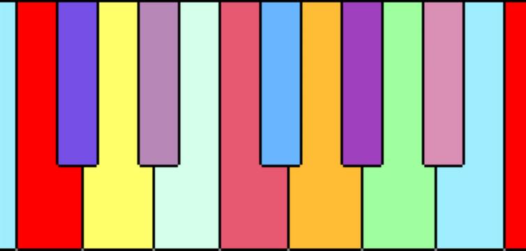 Синестеты и цвета